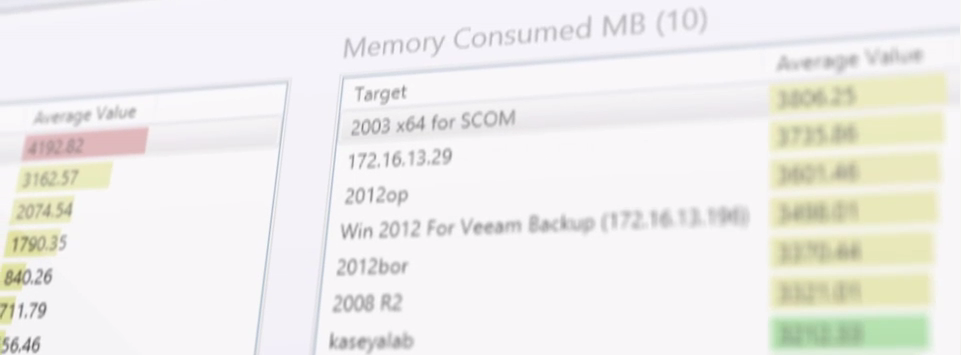 Новые возможности виртуального мониторинга для System Center с Veeam Management Pack v7