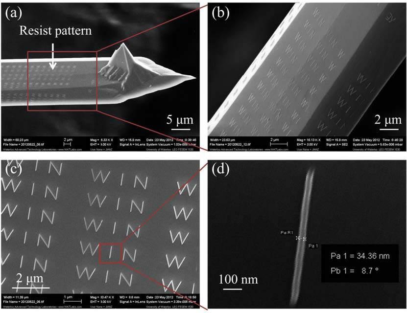 This is Science: 3D электронная литография в массы