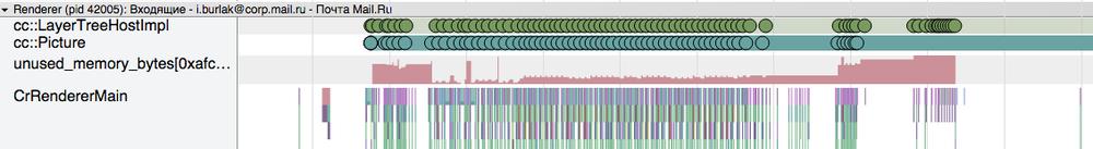 Анализ рендеринга через Skia Debugger: как можно найти самые дорогие для отрисовки элементы