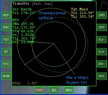 Полёт на Марс: не Гомановская траектория, аэроторможение и сложности посадки в разреженной атмосфере