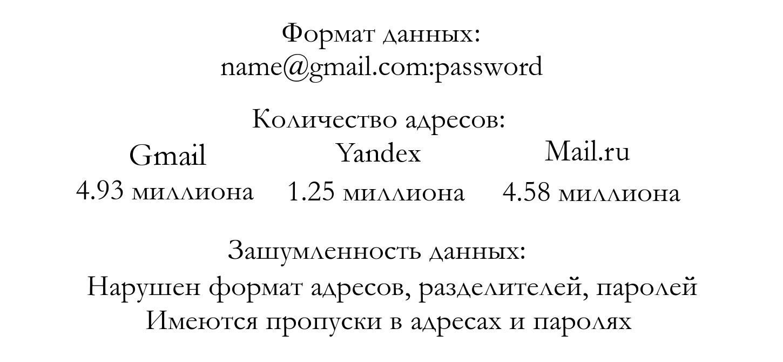 Словарь распространённых паролей