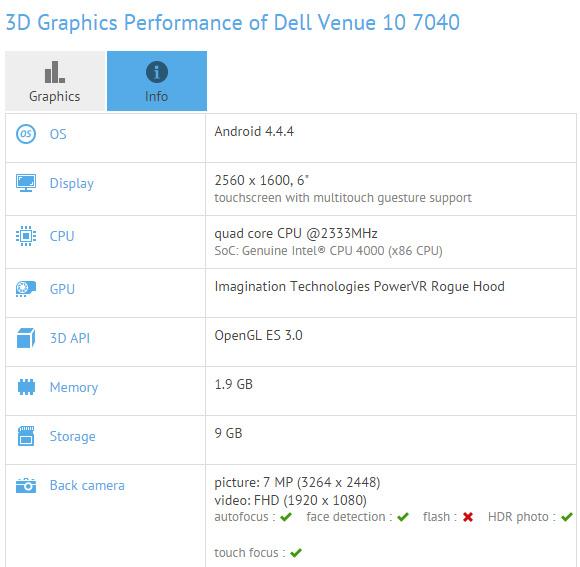 Dell Venue 10 7000: характеристики