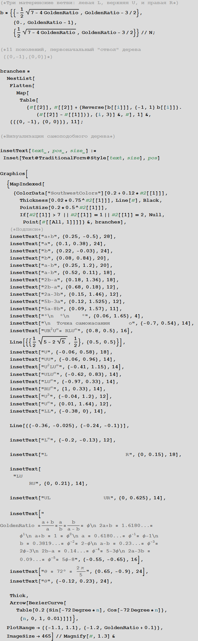 Prikljuchenija-v-matematicheskom-lesu-fraktalnyh-derevev_6.png