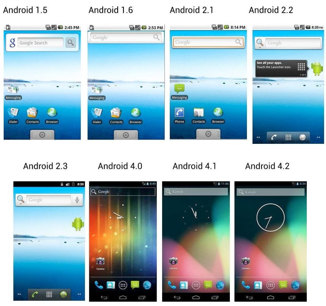 Android L. Личный опыт. Material Design и разработка. Радости и разочарования