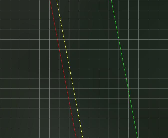 расхождение ортодромы и локсодром на половине пути от начала до конца
