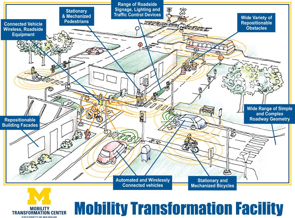 В штате Мичиган построят «городской ад» для робоавтомобилей