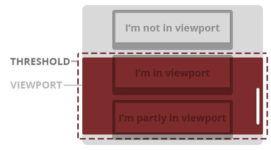 jQuery.viewport или как я искал элементы на экране