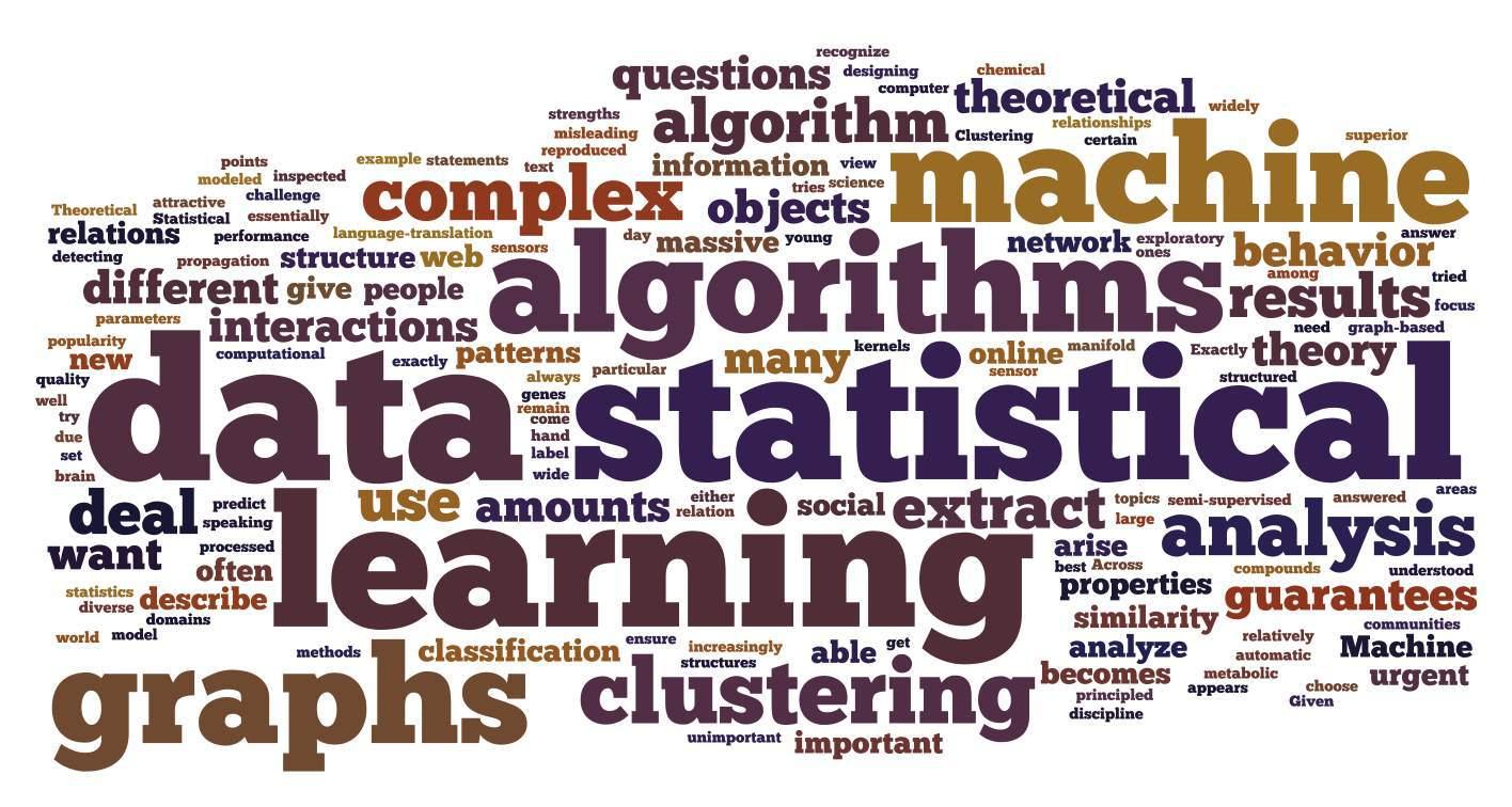 Обзор наиболее интересных материалов по анализу данных и машинному обучению №17 (6 — 12 октября 2014)
