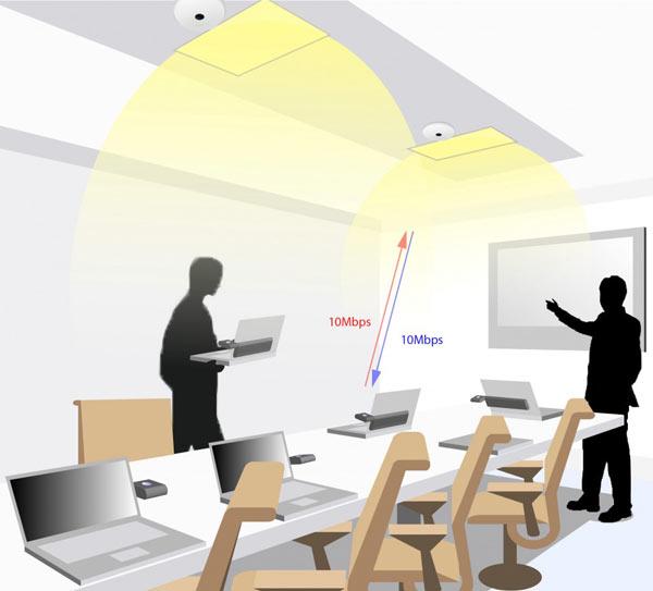 Технология Li-Flame может придать новый импульс интернету вещей
