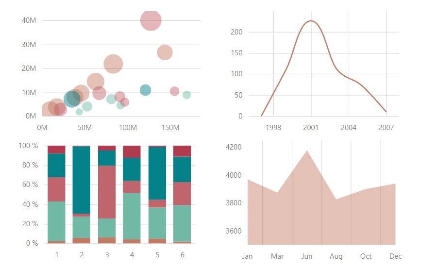 Зачем и как использовать визуализацию данных?
