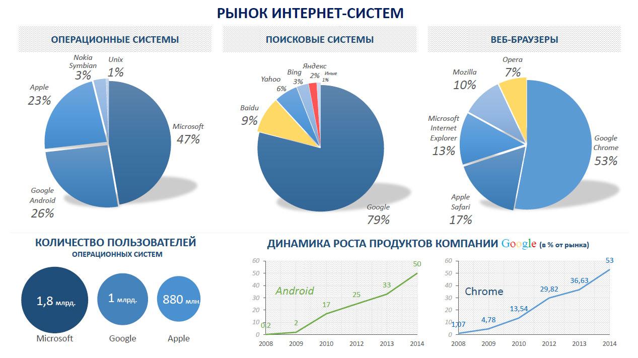 Щёголев объяснил, что, как и почему государство делает в интернете