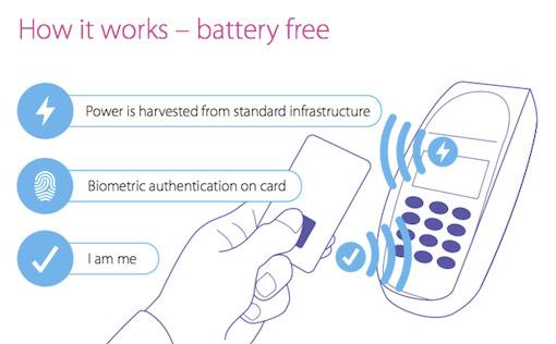 В платежной карточке Zwipe MasterCard используется технология биометрической идентификации, разработанная Zwipe