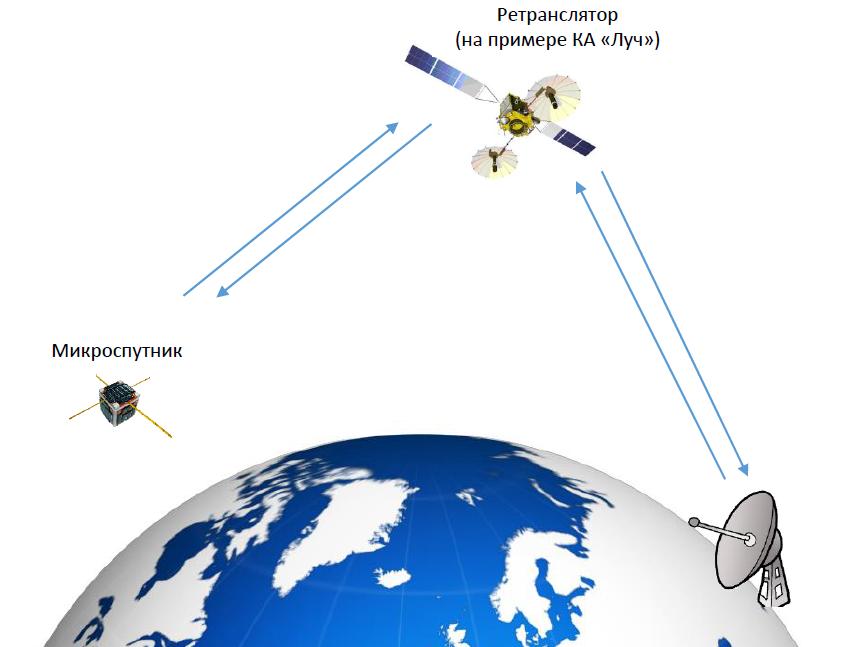 В космос через интернет