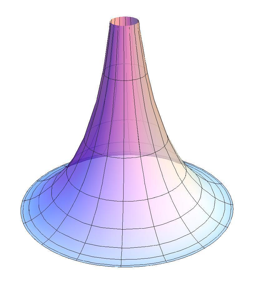 Математическое вязание