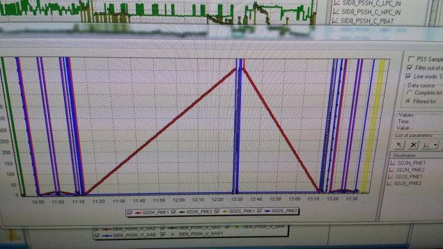 Philae: подробно о научном оборудовании и результатах на сегодняшний день - 14