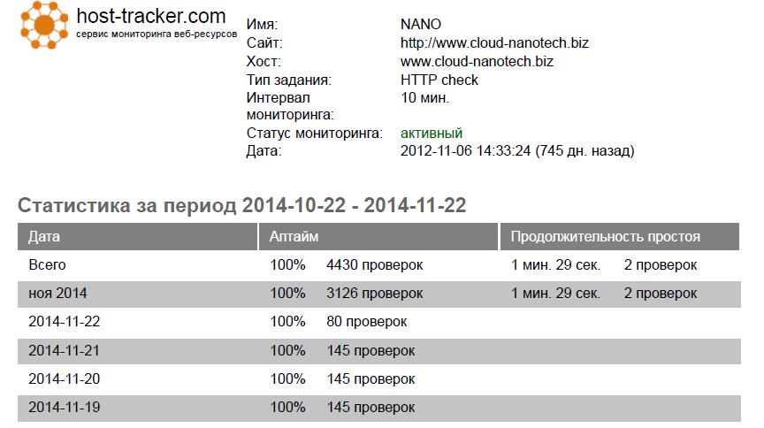 Uptime ваших сайтов теперь в PDF - 1