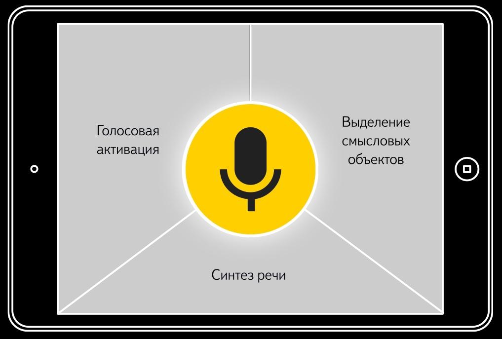 Новое распознавание и синтез речи от Яндекса - 1