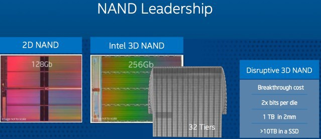 Intel обещает SSD-накопители объёмом 10 ТБ через два года - 1