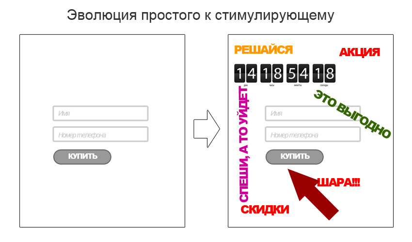 Повышаем конверсию Landing Page - 3