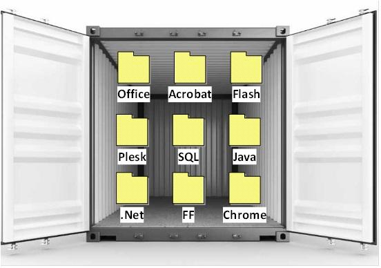 Контейнеры для Windows: за 10 лет до Microsoft - 6
