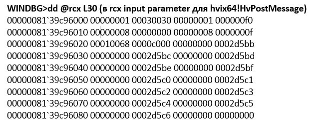 Исследуем внутренние механизмы работы Hyper-V: Часть 2 - 15