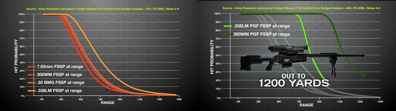 Новая версия «Linux-винтовки» точно стреляет на 1,6 км - 3