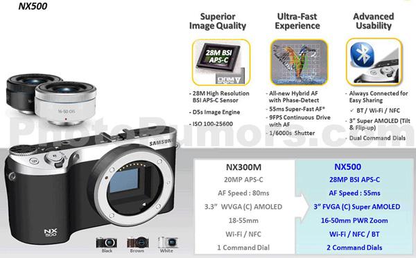 Samsung NX500, характеристики