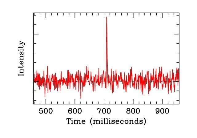 Быстрый космический радиоимпульс наблюдали в режиме реального времени - 2