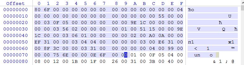 Разбор формата файлов локализации Microsoft Office - 6
