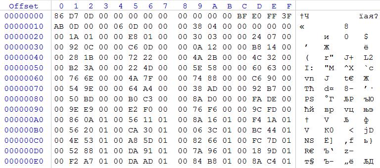 Разбор формата файлов локализации Microsoft Office - 9