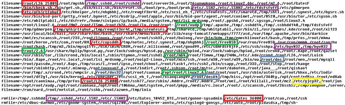 Linux DDoS-троян скрывается за встроенным руткитом - 2
