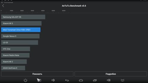 Обзор и очеловечивание Android-приставки Tronsmart Orion r28 Pro - 22
