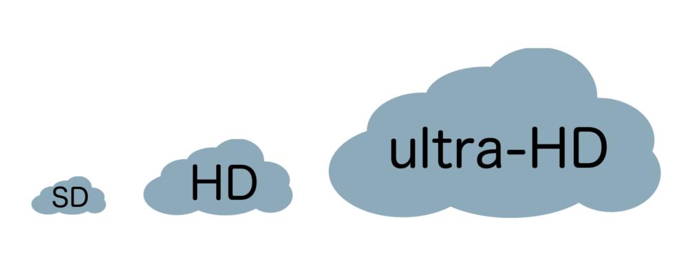 Unity 2D: работа со спрайтами в разных разрешениях дисплея - 1