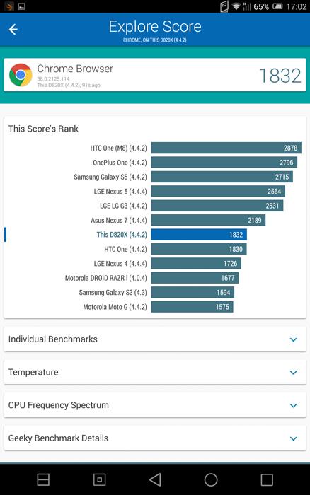 Обзор планшета Alcatel One Touch Hero 8 D820x: 8 ядер, металл, LTE и французские корни - 15