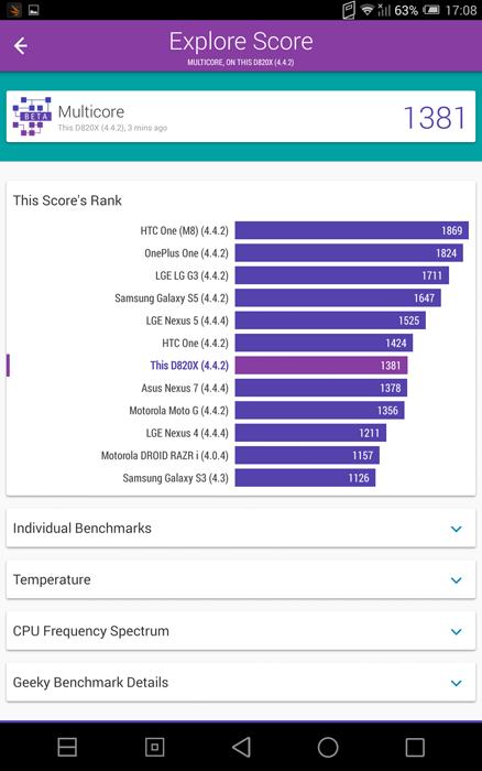 Обзор планшета Alcatel One Touch Hero 8 D820x: 8 ядер, металл, LTE и французские корни - 16