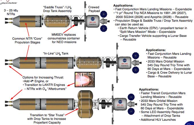 Новости космодрома «Восточный», ядерные двигатели НАСА и свежий ролик от SpaceX - 4