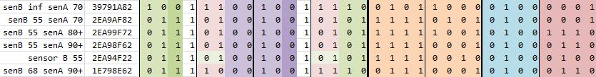 Реверс-инжиниринг протокола парктроника. Танец маленьких бит - 7
