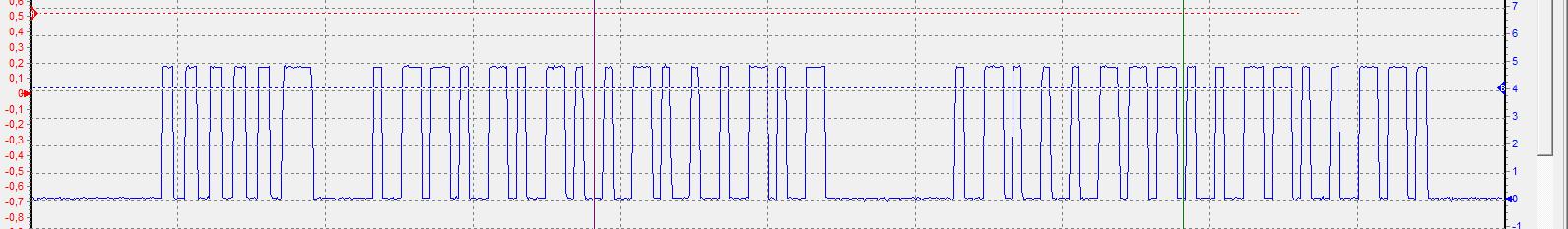Реверс-инжиниринг протокола парктроника. Танец маленьких бит - 1