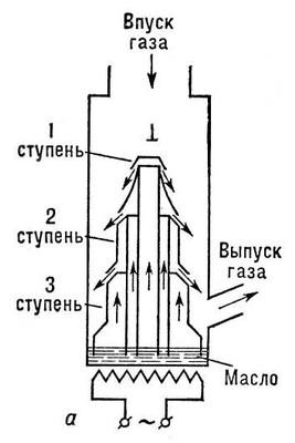 Масс-спектрометрический течеискатель ПТИ-10 - 6