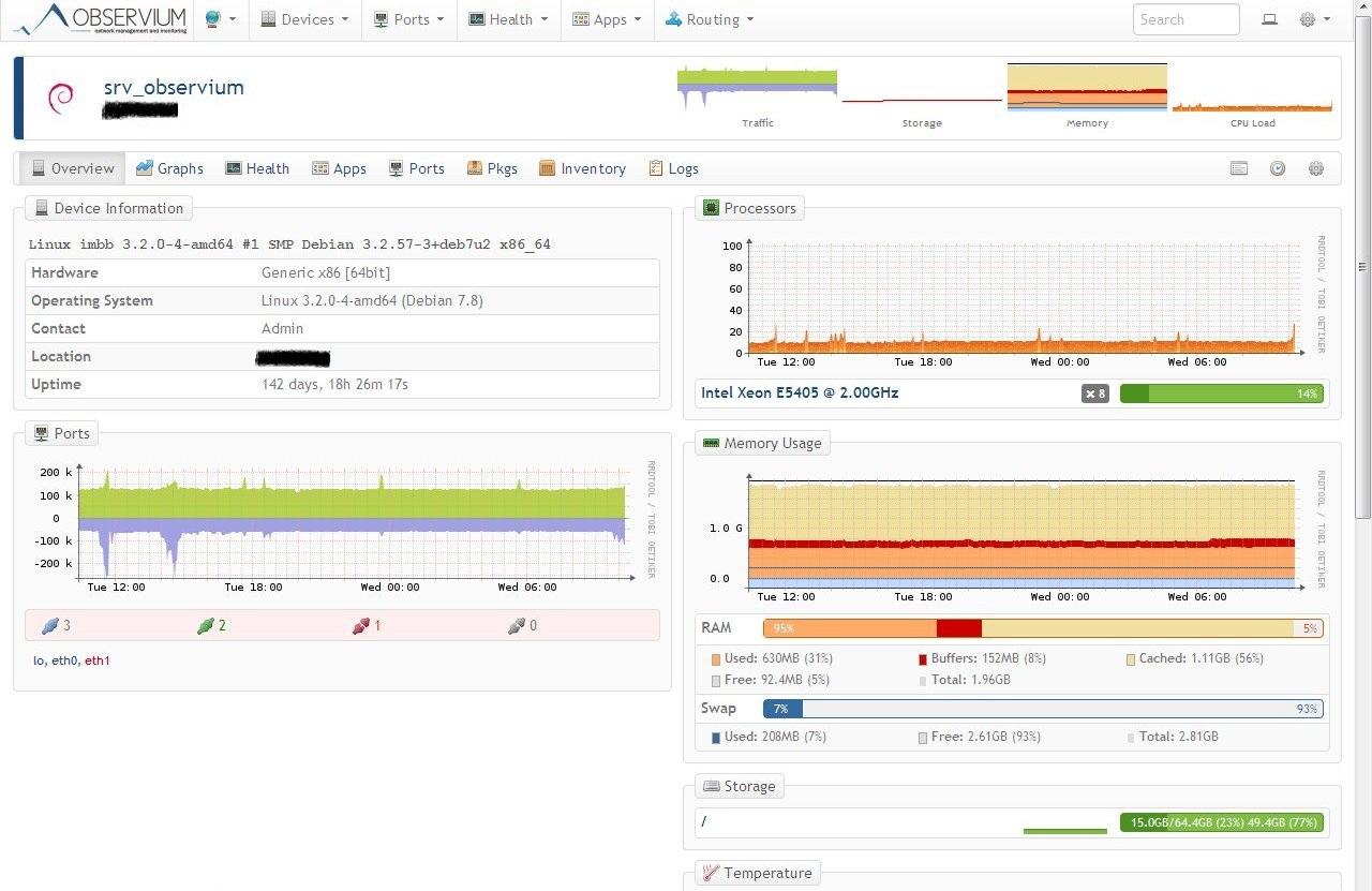Мониторинг сетевого оборудования Cisco в системе Observium - 11