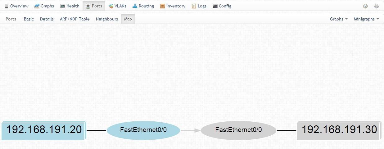 Мониторинг сетевого оборудования Cisco в системе Observium - 5