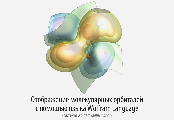 Отображение молекулярных орбиталей с помощью языка Wolfram Language (Mathematica) - 1