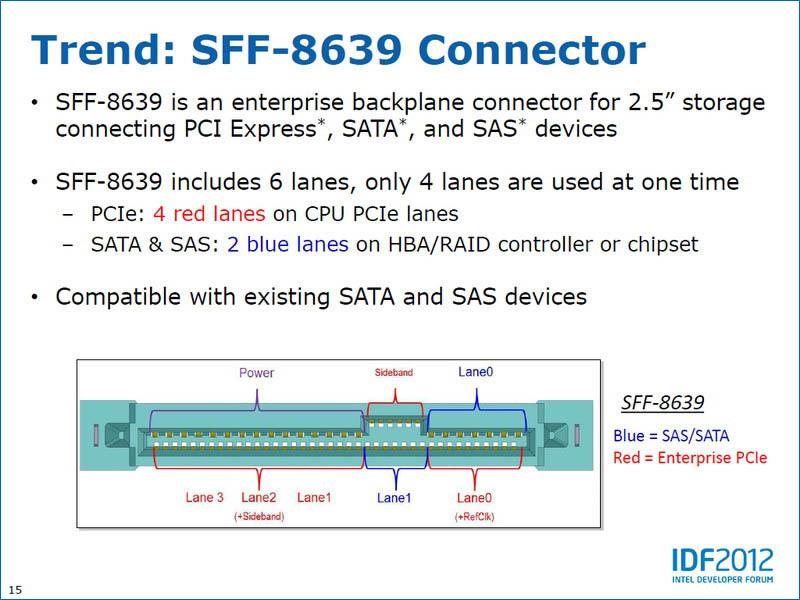 Планы компании OCZ по выпуску новых SSD на 2015 год - 3