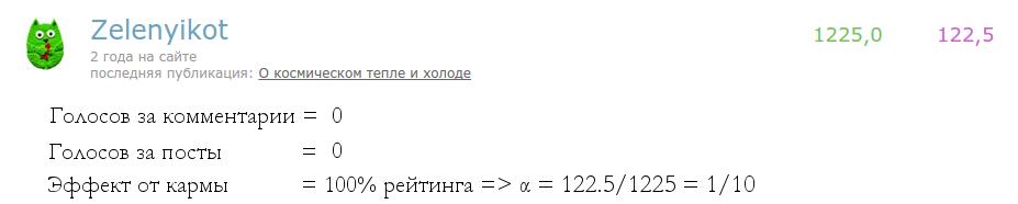 Расшифровываем формулу Хабра-рейтинга или восстановление функциональных зависимостей по эмпирическим данным - 6