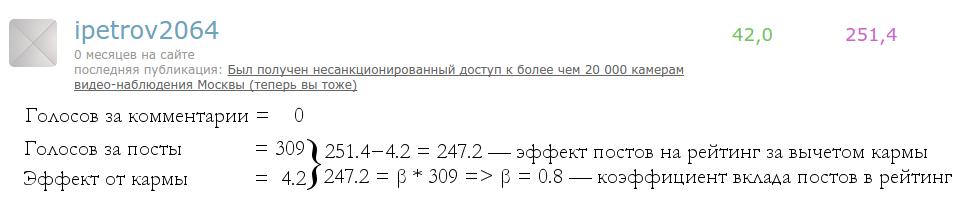 Расшифровываем формулу Хабра-рейтинга или восстановление функциональных зависимостей по эмпирическим данным - 8