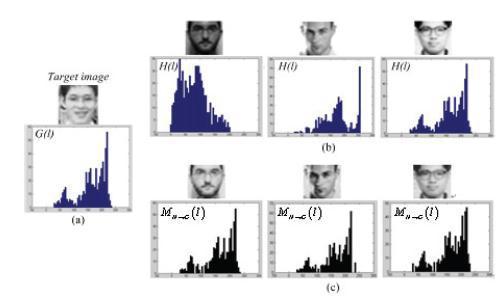 Система автоматической оценки возраста по изображениям лиц - 2