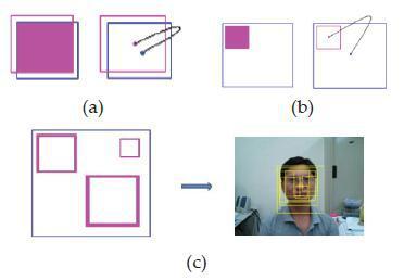 Система автоматической оценки возраста по изображениям лиц - 23