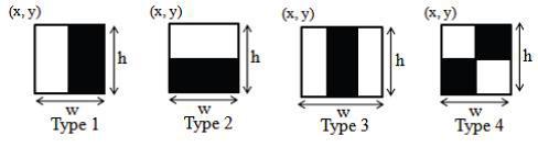 Система автоматической оценки возраста по изображениям лиц - 6