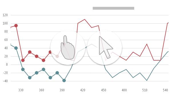 DevExtreme: фильтруем данные на графике - 1