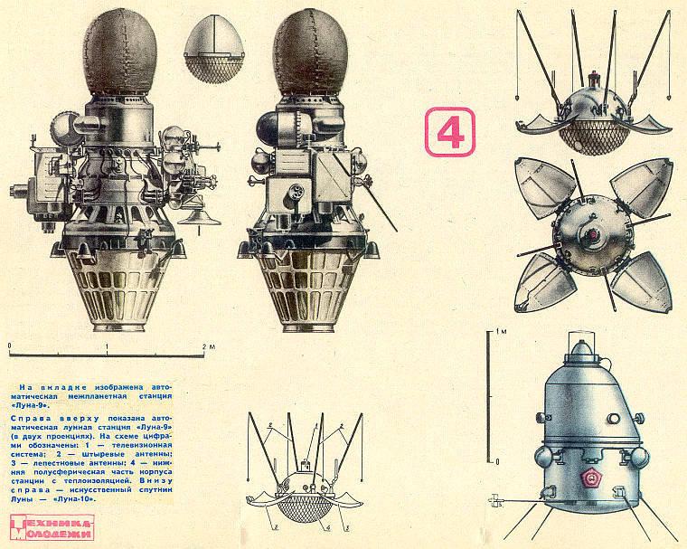 Наши на Луне - 2